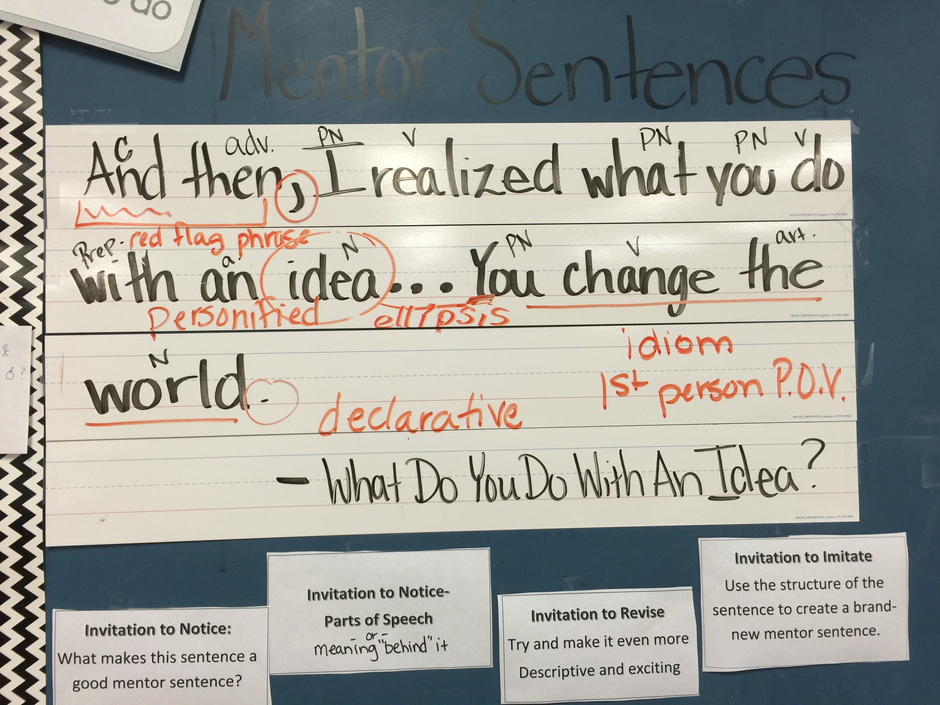 Using mentor sentences to drive writing instruction teaching the teacher work stopboris Image collections